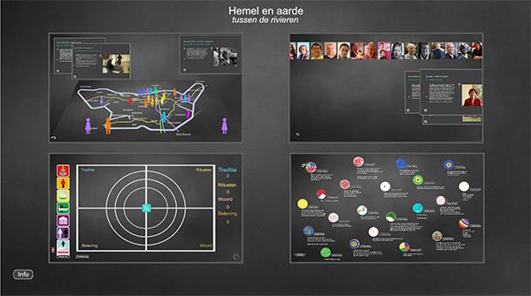 HA presentation module